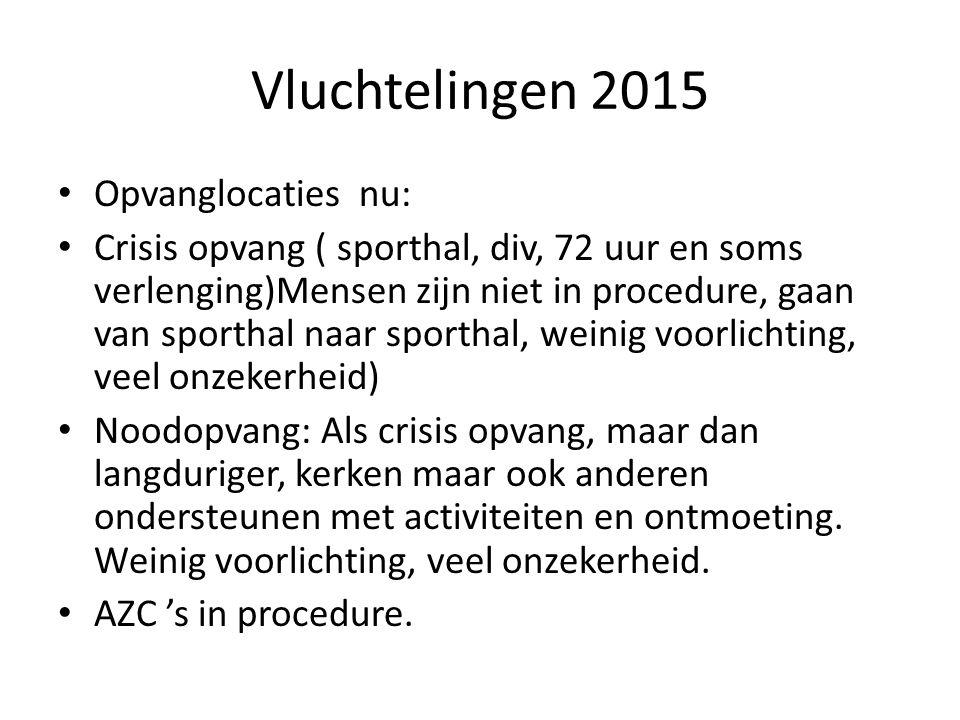 Vluchtelingen 2015 Opvanglocaties nu: Crisis opvang ( sporthal, div, 72 uur en soms verlenging)Mensen zijn niet in procedure, gaan van sporthal naar s