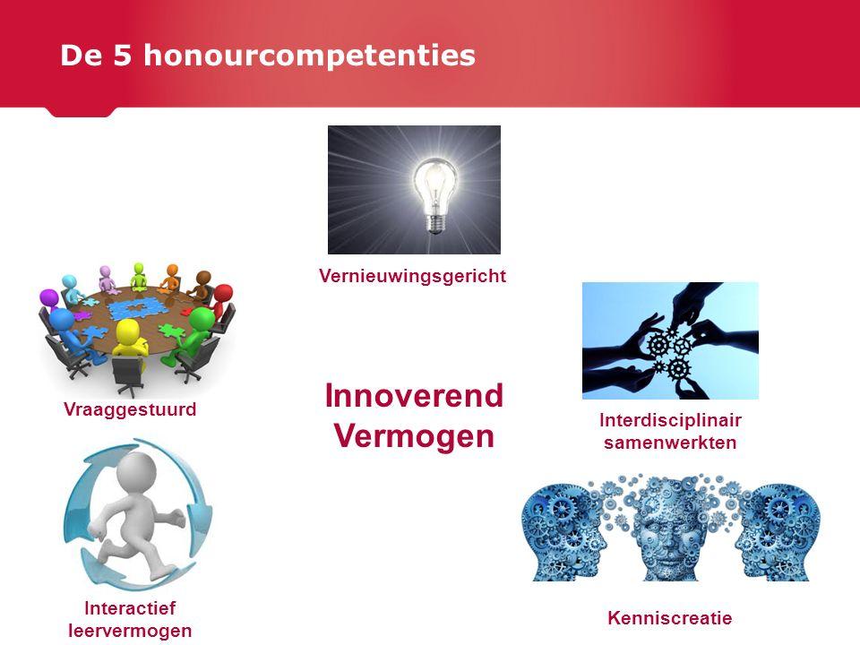 De 5 honourcompetenties Vraaggestuurd Vernieuwingsgericht Interactief leervermogen Kenniscreatie Interdisciplinair samenwerkten Innoverend Vermogen