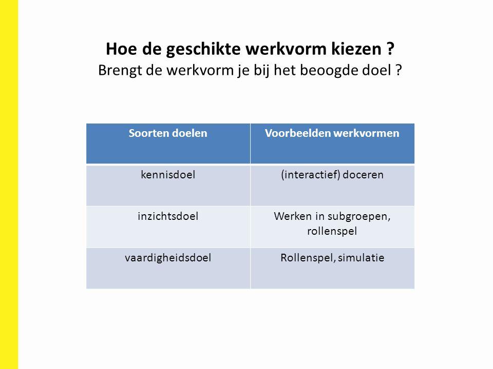 Hoe de geschikte werkvorm kiezen ? Brengt de werkvorm je bij het beoogde doel ? Soorten doelenVoorbeelden werkvormen kennisdoel(interactief) doceren i
