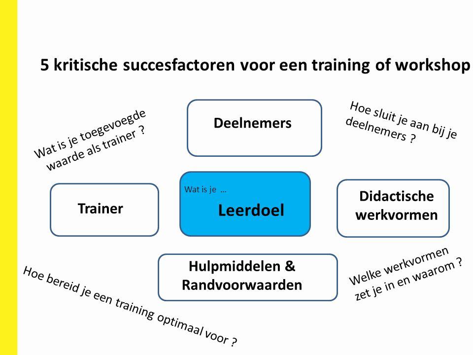 5 kritische succesfactoren voor een training of workshop Leerdoel Wat is je … Deelnemers Trainer Didactische werkvormen Hulpmiddelen & Randvoorwaarden