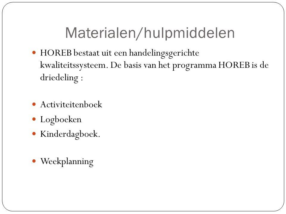 Materialen/hulpmiddelen HOREB bestaat uit een handelingsgerichte kwaliteitssysteem. De basis van het programma HOREB is de driedeling : Activiteitenbo