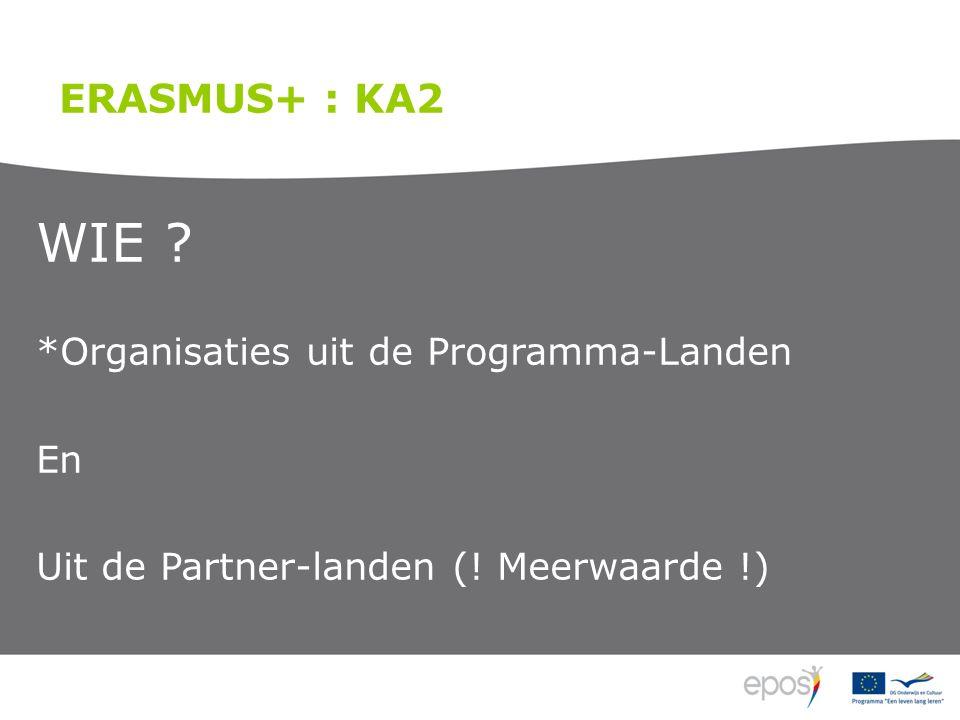WIE . *Organisaties uit de Programma-Landen En Uit de Partner-landen (.