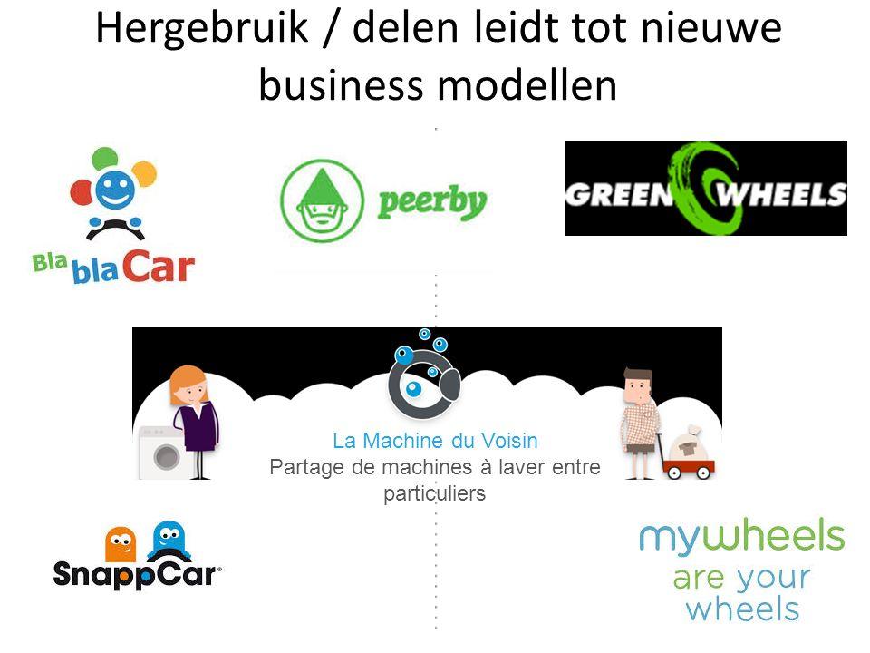 Hergebruik / delen leidt tot nieuwe business modellen La Machine du Voisin Partage de machines à laver entre particuliers