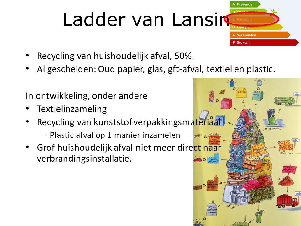 Recycling van huishoudelijk afval, 50%. Al gescheiden: Oud papier, glas, gft-afval, textiel en plastic. In ontwikkeling, onder andere Textielinzamelin