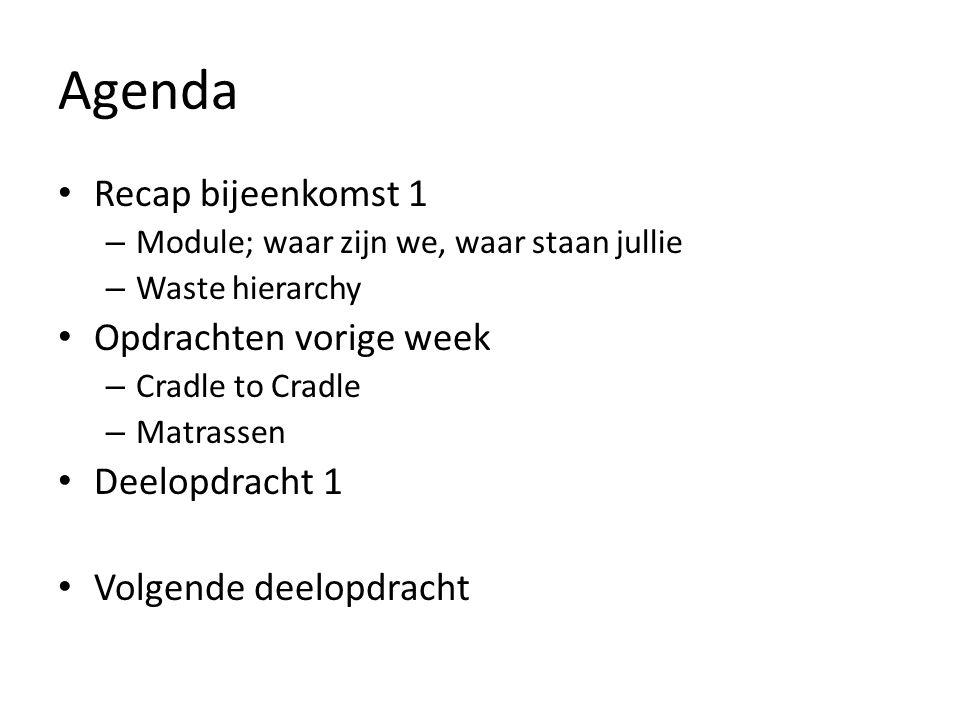 Agenda Recap bijeenkomst 1 – Module; waar zijn we, waar staan jullie – Waste hierarchy Opdrachten vorige week – Cradle to Cradle – Matrassen Deelopdra