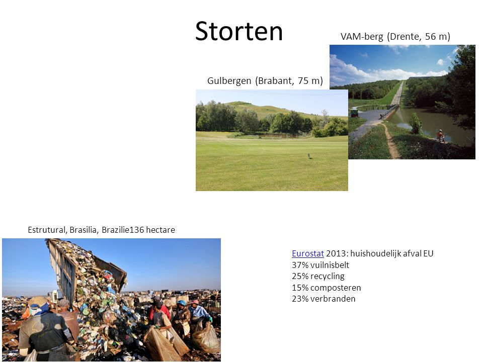 Storten VAM-berg (Drente, 56 m) Gulbergen (Brabant, 75 m) Estrutural, Brasilia, Brazilie136 hectare EurostatEurostat 2013: huishoudelijk afval EU 37%