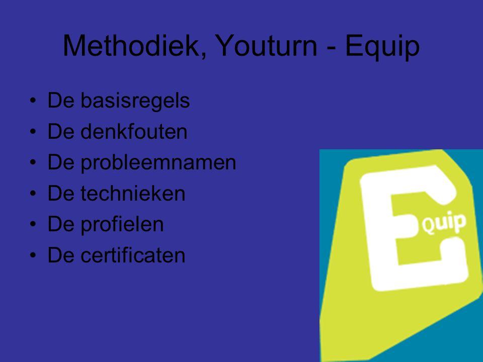 Methodiek, Youturn - Equip De basisregels De denkfouten De probleemnamen De technieken De profielen De certificaten