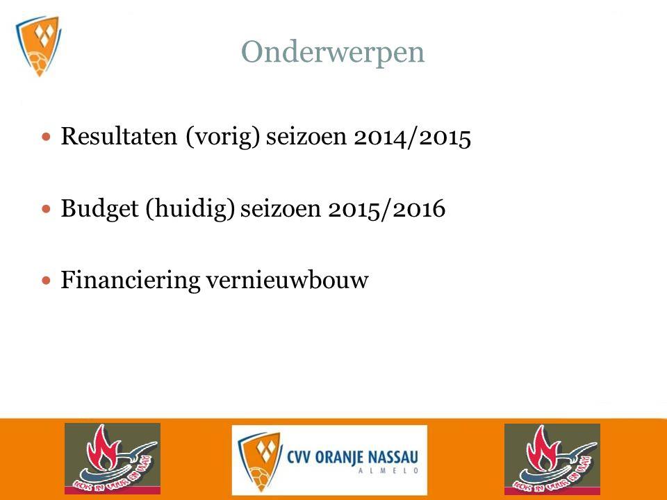 Onderwerpen Resultaten (vorig) seizoen 2014/2015 Budget (huidig) seizoen 2015/2016 Financiering vernieuwbouw