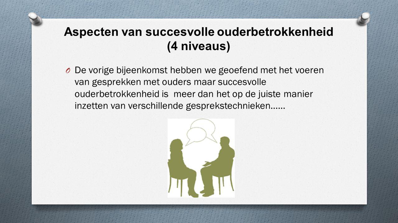 Aspecten van succesvolle ouderbetrokkenheid (4 niveaus) O De vorige bijeenkomst hebben we geoefend met het voeren van gesprekken met ouders maar succe