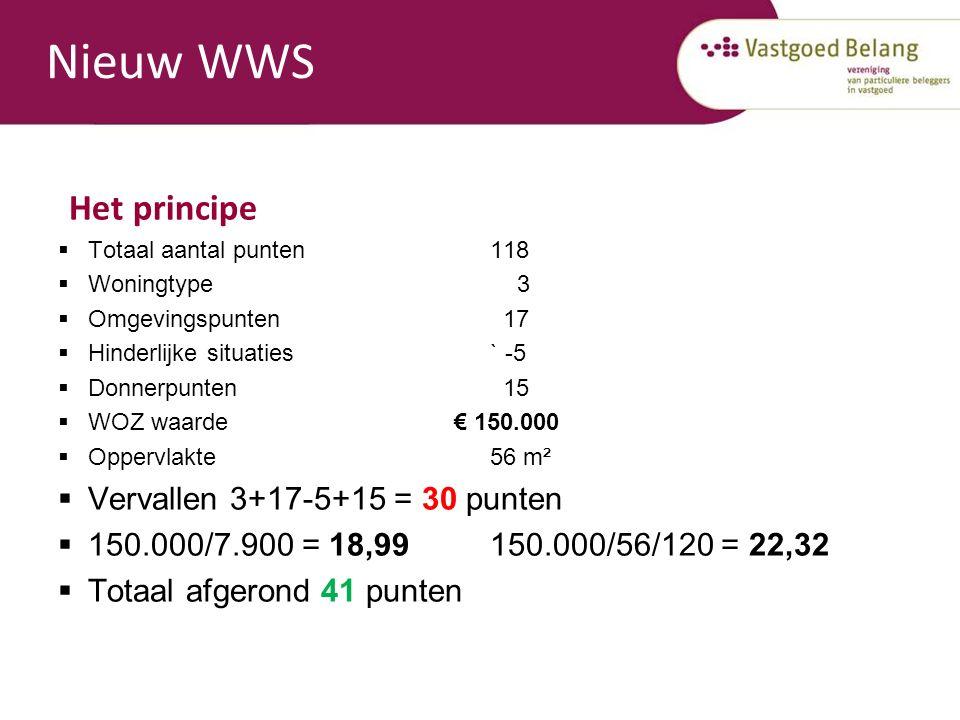 Nieuw WWS Het principe  Totaal aantal punten118  Woningtype 3  Omgevingspunten 17  Hinderlijke situaties ` -5  Donnerpunten 15  WOZ waarde € 150.000  Oppervlakte56 m²  Vervallen 3+17-5+15 = 30 punten  150.000/7.900 = 18,99150.000/56/120 = 22,32  Totaal afgerond 41 punten