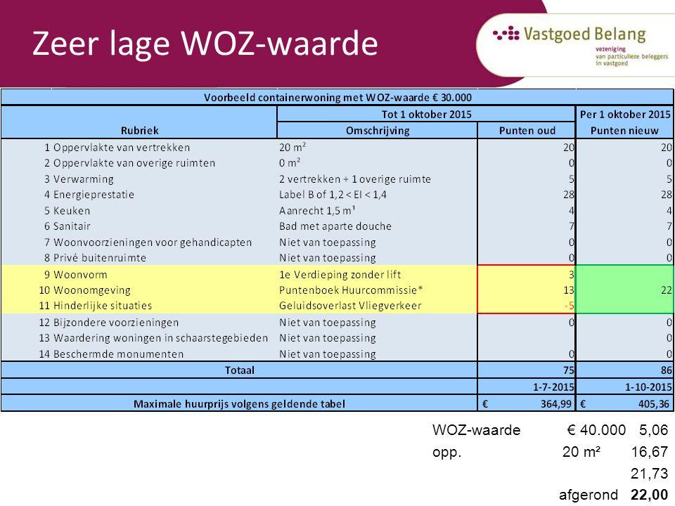 Zeer lage WOZ-waarde Wat komt in de plaats.