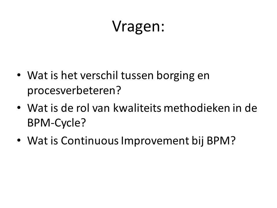 Vragen: Wat is het verschil tussen borging en procesverbeteren.