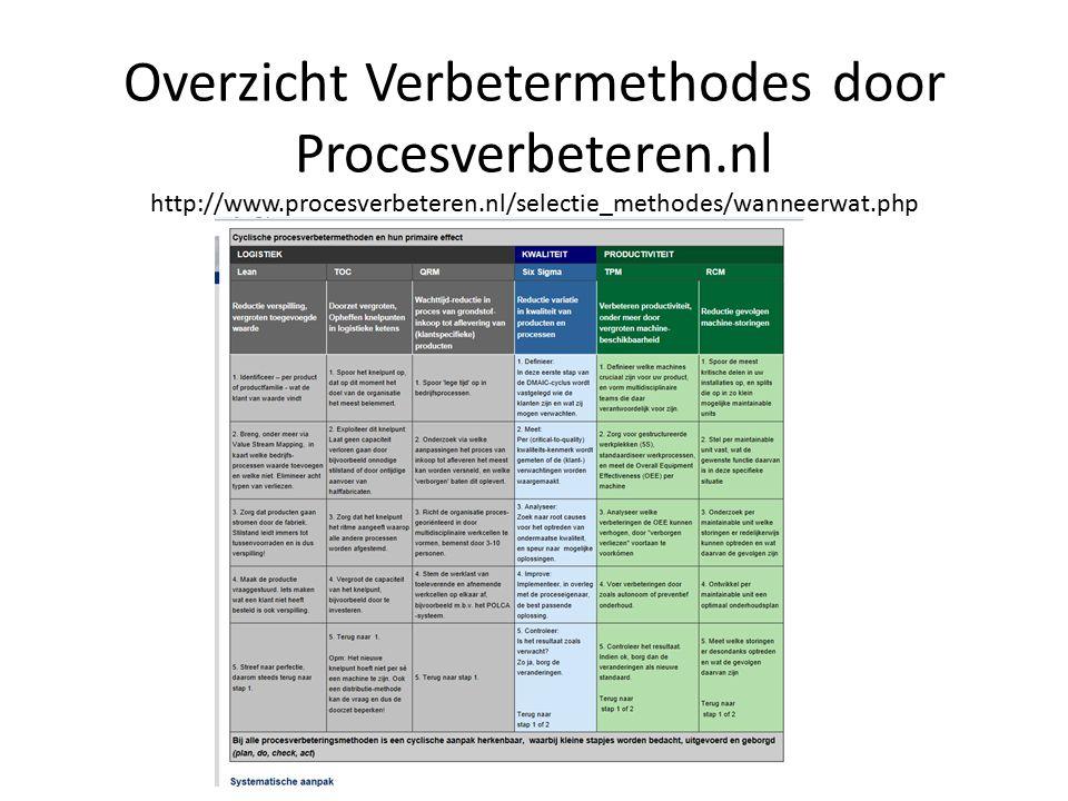 Overzicht Verbetermethodes door Procesverbeteren.nl http://www.procesverbeteren.nl/selectie_methodes/wanneerwat.php