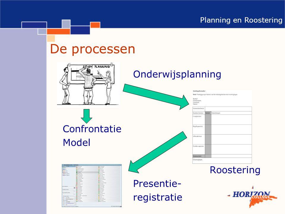 Planning en Roostering De processen Onderwijsplanning Confrontatie Model Roostering Presentie- registratie