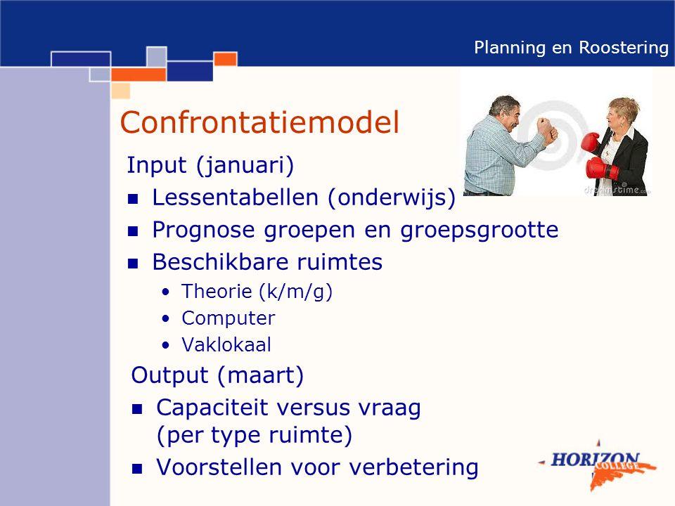 Planning en Roostering Confrontatiemodel Input (januari) Lessentabellen (onderwijs) Prognose groepen en groepsgrootte Beschikbare ruimtes Theorie (k/m/g) Computer Vaklokaal Output (maart) Capaciteit versus vraag (per type ruimte) Voorstellen voor verbetering