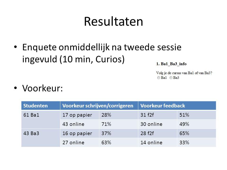 Resultaten Enquete onmiddellijk na tweede sessie ingevuld (10 min, Curios) Voorkeur: StudentenVoorkeur schrijven/corrigerenVoorkeur feedback 61 Ba117