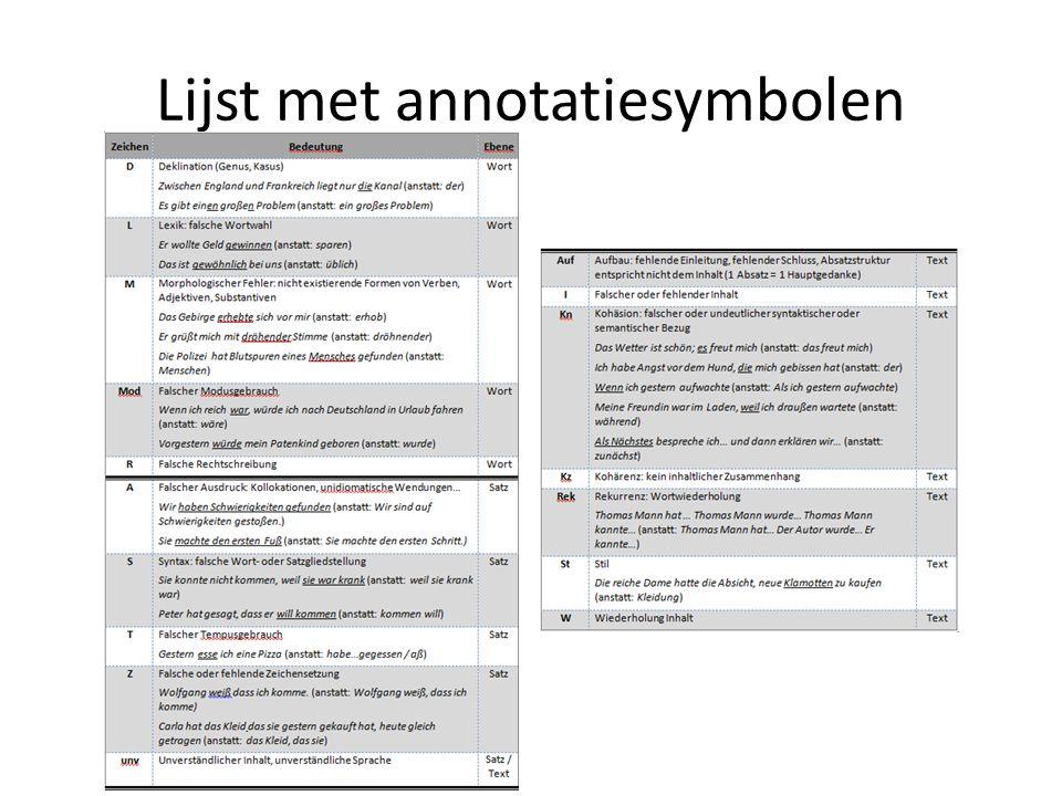 Lijst met annotatiesymbolen