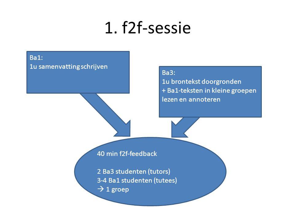 1. f2f-sessie Ba1: 1u samenvatting schrijven Ba3: 1u brontekst doorgronden + Ba1-teksten in kleine groepen lezen en annoteren 40 min f2f-feedback 2 Ba
