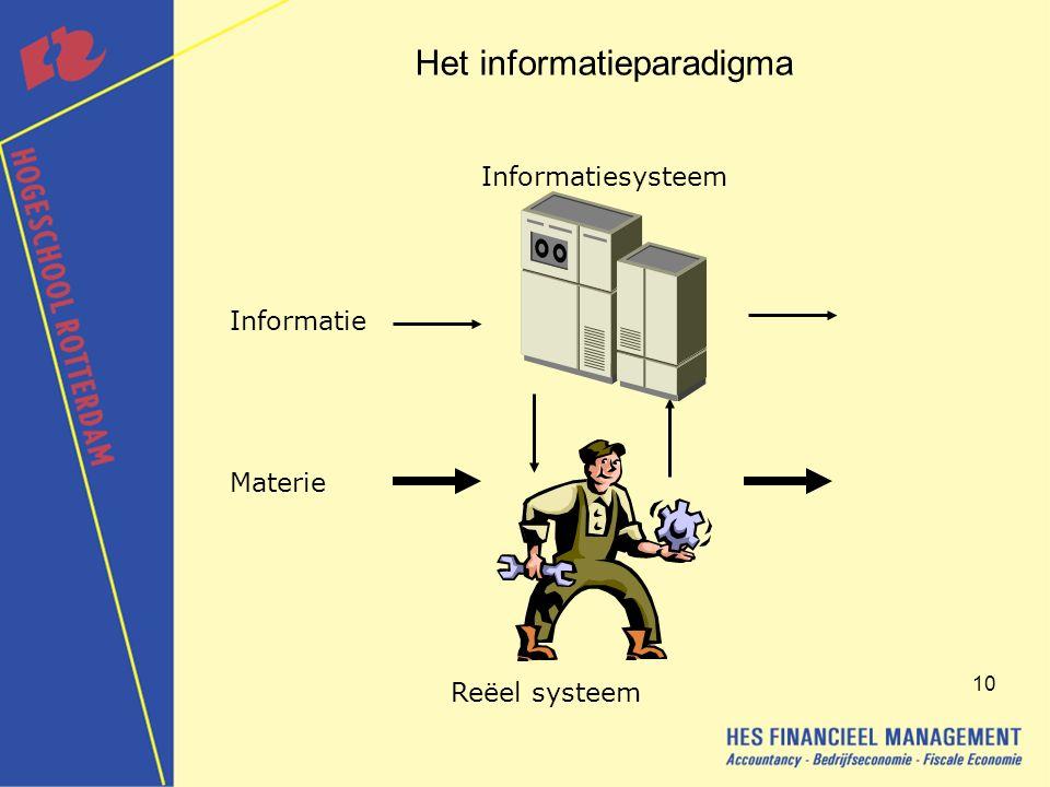 10 Het informatieparadigma Informatiesysteem Reëel systeem Materie Informatie