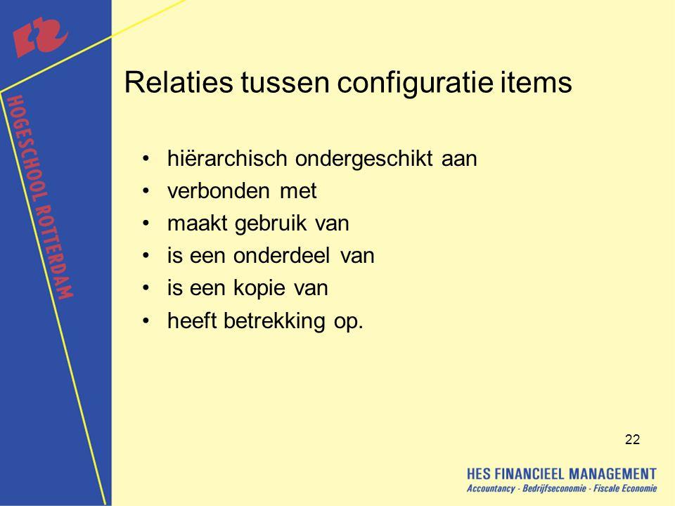 22 Relaties tussen configuratie items hiërarchisch ondergeschikt aan verbonden met maakt gebruik van is een onderdeel van is een kopie van heeft betrekking op.