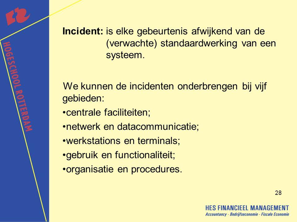 28 Incident:is elke gebeurtenis afwijkend van de (verwachte) standaardwerking van een systeem.