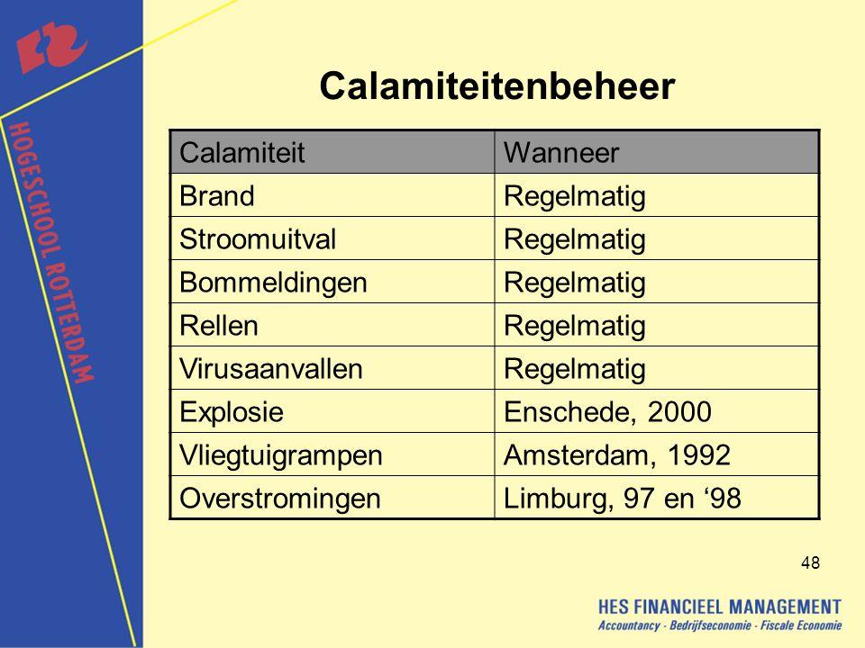 48 Calamiteitenbeheer CalamiteitWanneer BrandRegelmatig StroomuitvalRegelmatig BommeldingenRegelmatig RellenRegelmatig VirusaanvallenRegelmatig ExplosieEnschede, 2000 VliegtuigrampenAmsterdam, 1992 OverstromingenLimburg, 97 en '98
