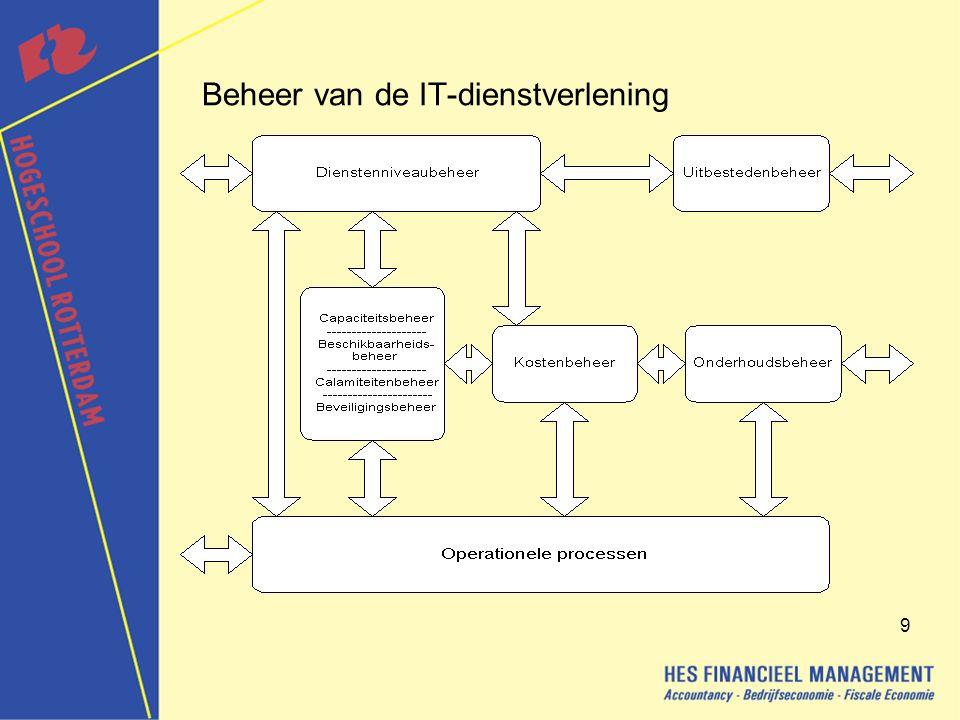 30 Probleembeheer Doel: Het achterhalen en wegnemen van fouten in de infrastructuur teneinde een zo hoog mogelijke stabiliteit in de IT-dienstverlening te bereiken.