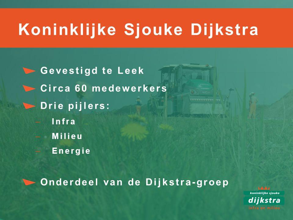 Gevestigd te Leek Circa 60 medewerkers Drie pijlers: –Infra –Milieu –Energie Onderdeel van de Dijkstra-groep Koninklijke Sjouke Dijkstra