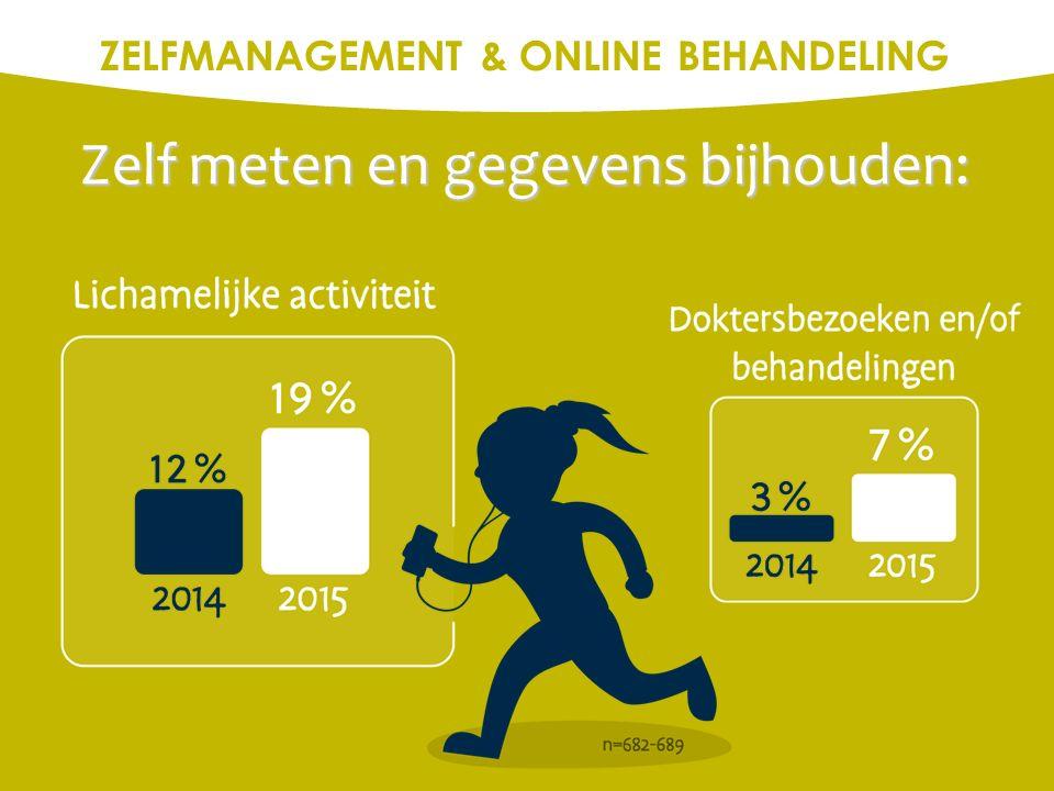 ZELFMANAGEMENT & ONLINE BEHANDELING Online behandelingen GGZ: