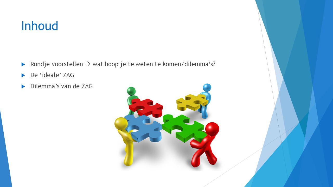 Inhoud  Rondje voorstellen  wat hoop je te weten te komen/dilemma's?  De 'ideale' ZAG  Dilemma's van de ZAG