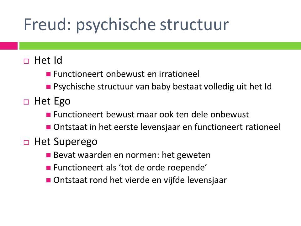  Het Id Functioneert onbewust en irrationeel Psychische structuur van baby bestaat volledig uit het Id  Het Ego Functioneert bewust maar ook ten del