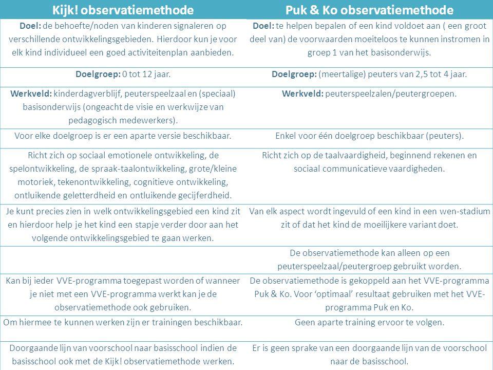 Kijk! observatiemethodePuk & Ko observatiemethode Doel: de behoefte/noden van kinderen signaleren op verschillende ontwikkelingsgebieden. Hierdoor kun