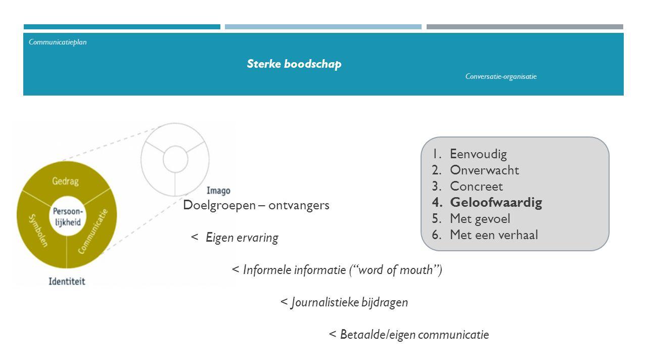 1.Eenvoudig 2.Onverwacht 3.Concreet 4.Geloofwaardig 5.Met gevoel 6.Met een verhaal Doelgroepen – ontvangers < Eigen ervaring < Informele informatie ( word of mouth ) < Journalistieke bijdragen < Betaalde/eigen communicatie Communicatieplan Sterke boodschap Conversatie-organisatie