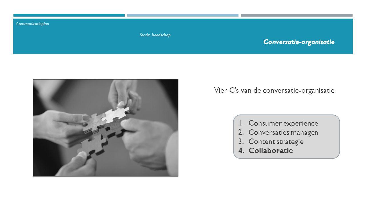 Vier C's van de conversatie-organisatie 1.Consumer experience 2.Conversaties managen 3.Content strategie 4.Collaboratie Communicatieplan Sterke boodschap Conversatie-organisatie