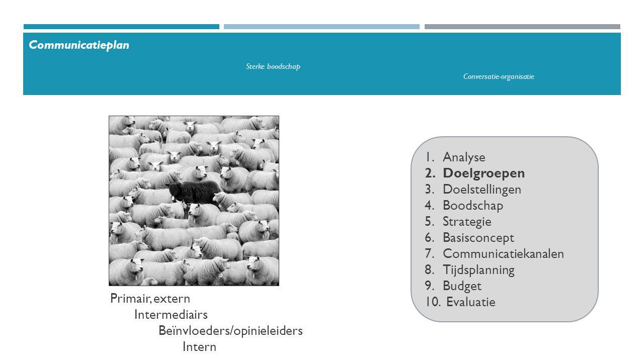 Volgende sessie  Donderdag 3 december (9.30 uur – 16.30 uur)  Zebrastraat, Gent  Vragen.