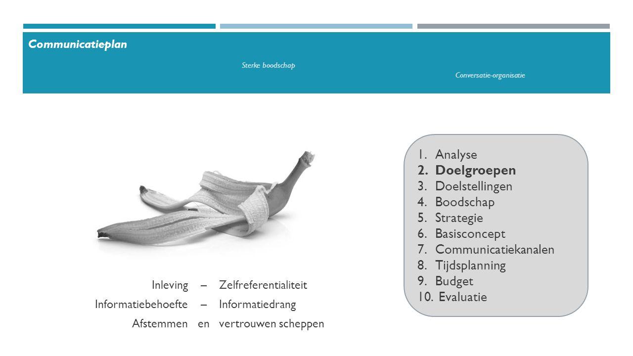 O PLEIDING Communicatie voor VAPH-voorzieningen Gent, 26 oktober 2015