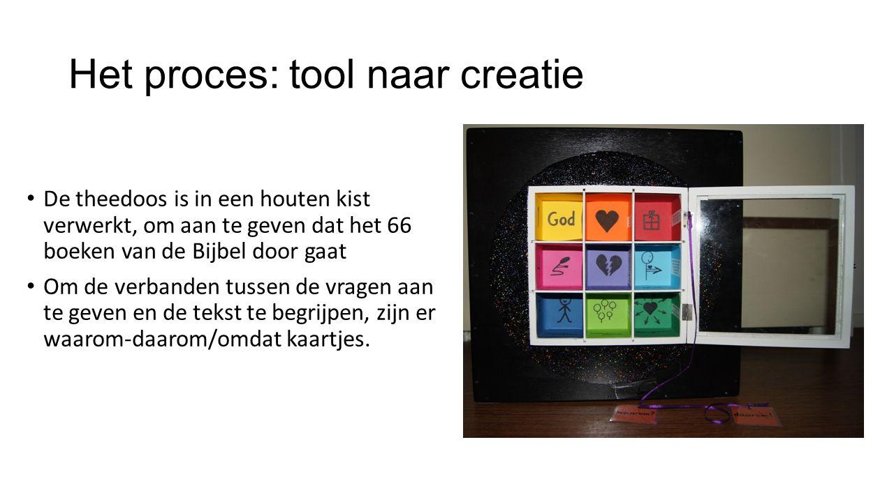 Het proces: tool naar creatie De theedoos is in een houten kist verwerkt, om aan te geven dat het 66 boeken van de Bijbel door gaat Om de verbanden tu