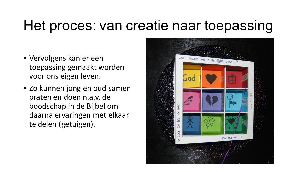Het proces: van creatie naar toepassing Vervolgens kan er een toepassing gemaakt worden voor ons eigen leven. Zo kunnen jong en oud samen praten en do