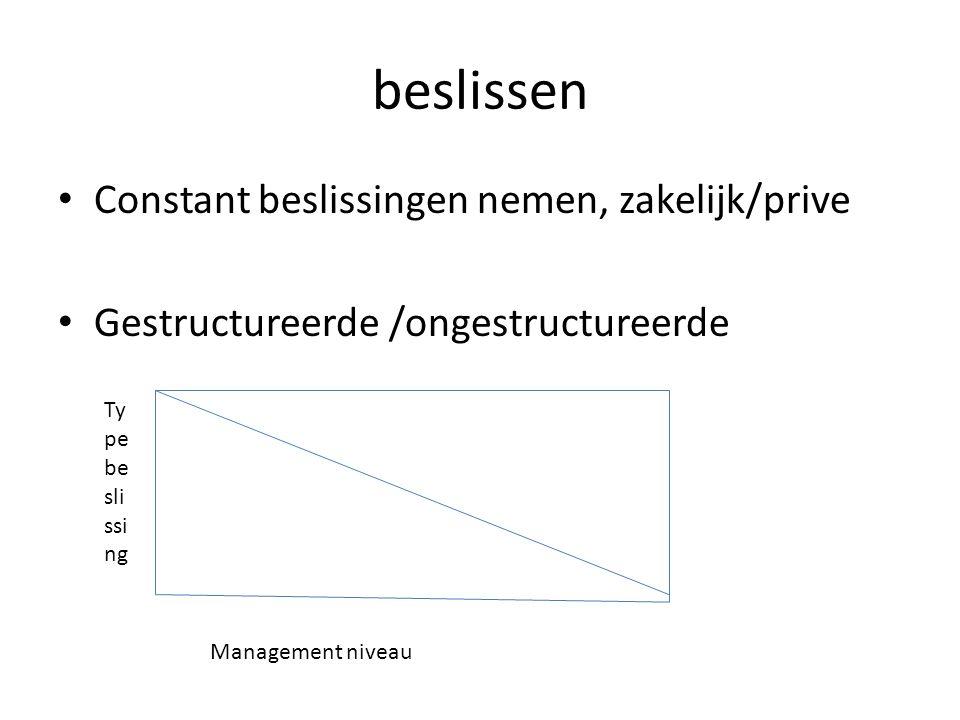 beslissen Constant beslissingen nemen, zakelijk/prive Gestructureerde /ongestructureerde Ty pe be sli ssi ng Management niveau