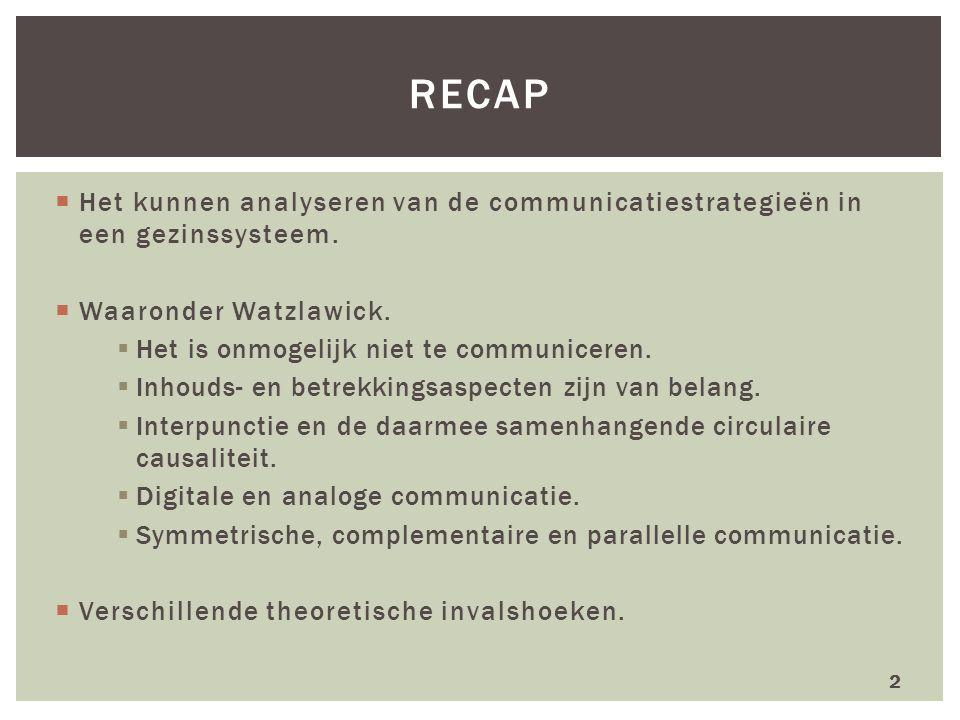  Het kunnen analyseren van de communicatiestrategieën in een gezinssysteem.  Waaronder Watzlawick.  Het is onmogelijk niet te communiceren.  Inhou