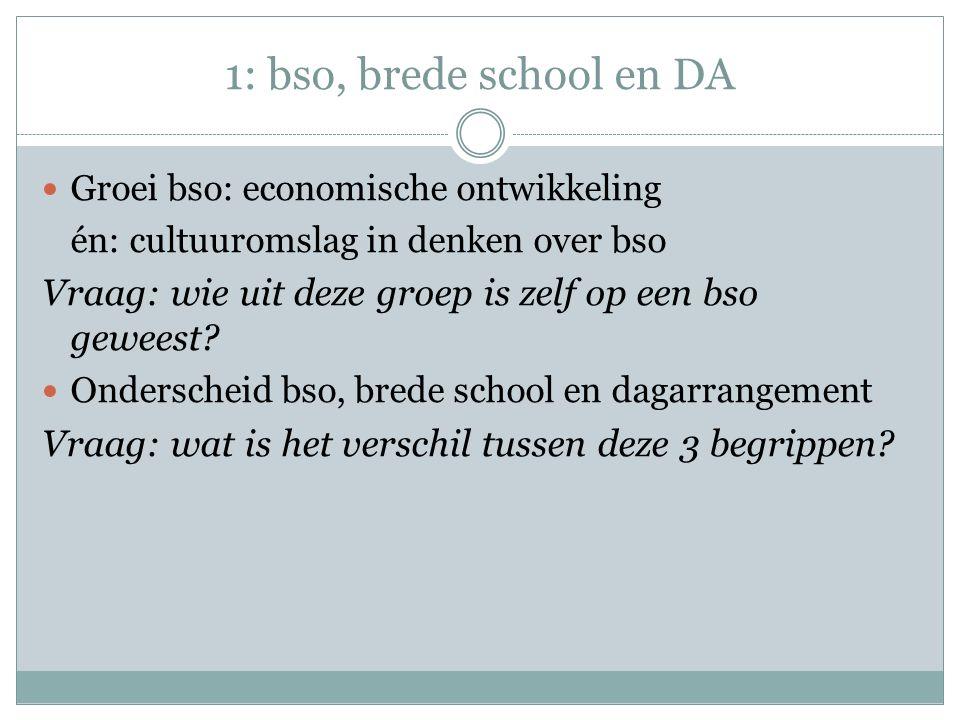 1: bso, brede school en DA Groei bso: economische ontwikkeling én: cultuuromslag in denken over bso Vraag: wie uit deze groep is zelf op een bso geweest.