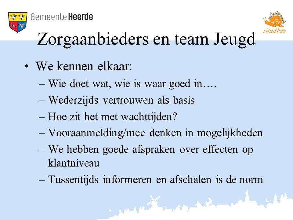 Zorgaanbieders en team Jeugd We kennen elkaar: –Wie doet wat, wie is waar goed in….