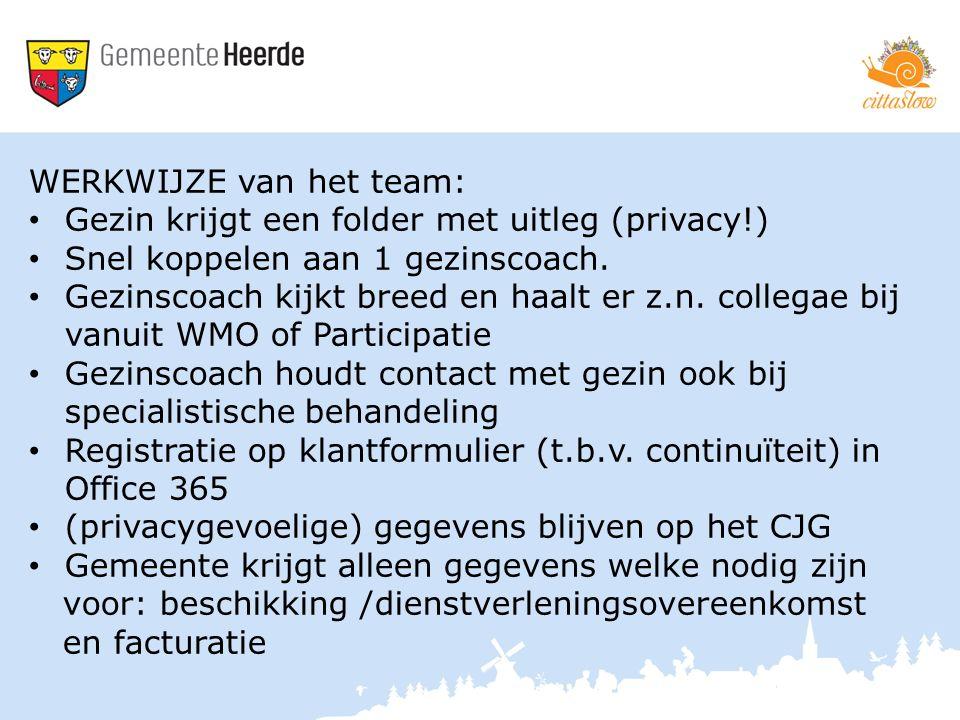 WERKWIJZE van het team: Gezin krijgt een folder met uitleg (privacy!) Snel koppelen aan 1 gezinscoach.