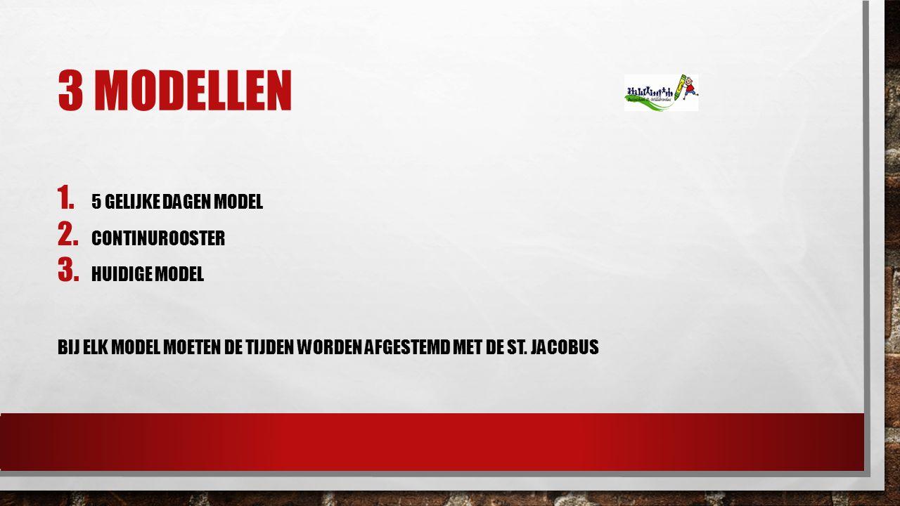3 MODELLEN 1. 5 GELIJKE DAGEN MODEL 2. CONTINUROOSTER 3.