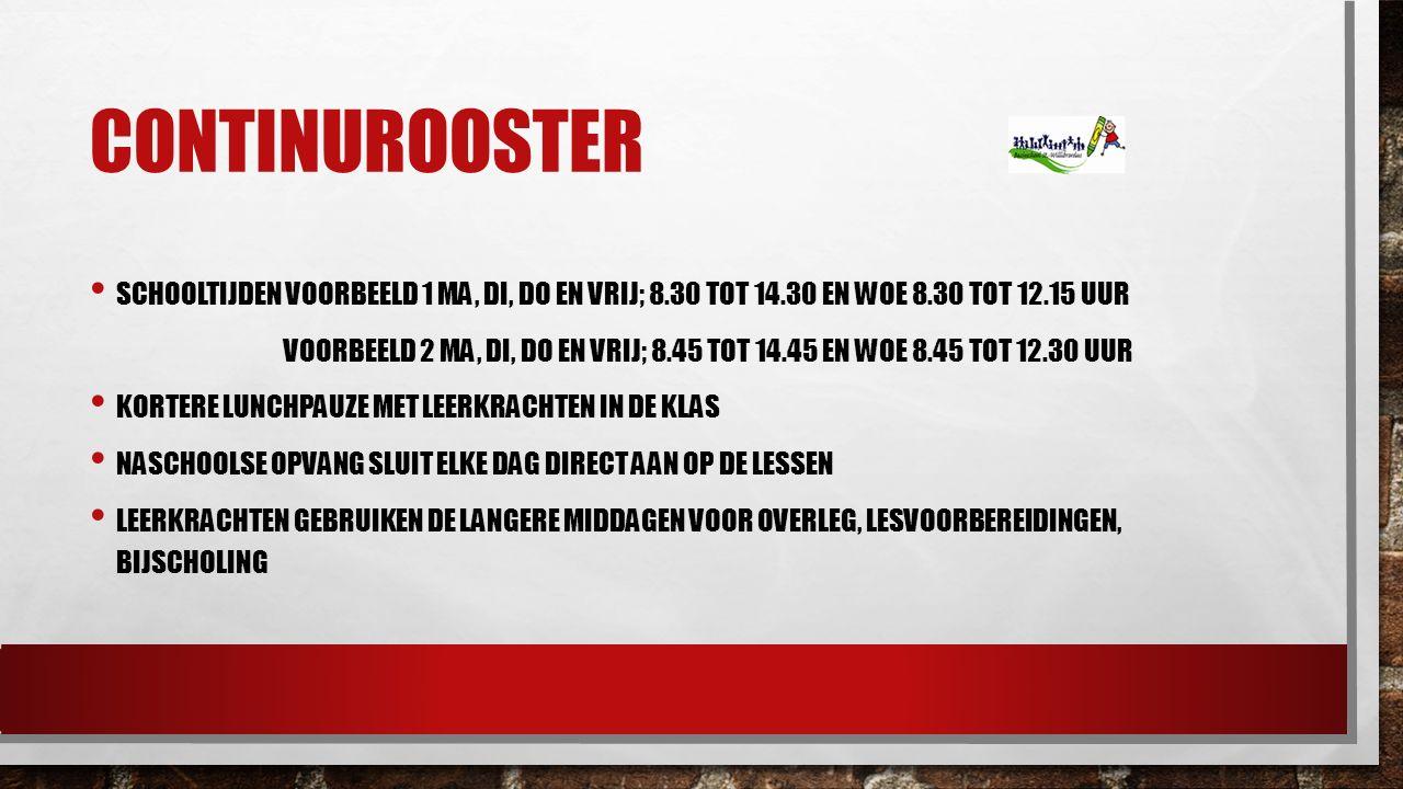 CONTINUROOSTER SCHOOLTIJDEN VOORBEELD 1 MA, DI, DO EN VRIJ; 8.30 TOT 14.30 EN WOE 8.30 TOT 12.15 UUR VOORBEELD 2 MA, DI, DO EN VRIJ; 8.45 TOT 14.45 EN WOE 8.45 TOT 12.30 UUR KORTERE LUNCHPAUZE MET LEERKRACHTEN IN DE KLAS NASCHOOLSE OPVANG SLUIT ELKE DAG DIRECT AAN OP DE LESSEN LEERKRACHTEN GEBRUIKEN DE LANGERE MIDDAGEN VOOR OVERLEG, LESVOORBEREIDINGEN, BIJSCHOLING