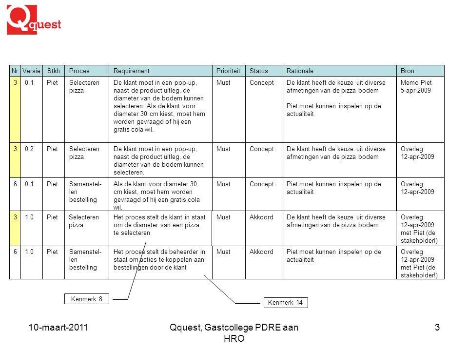 10-maart-2011Qquest, Gastcollege PDRE aan HRO 3 Requirement De klant moet in een pop-up, naast de product uitleg, de diameter van de bodem kunnen selecteren.