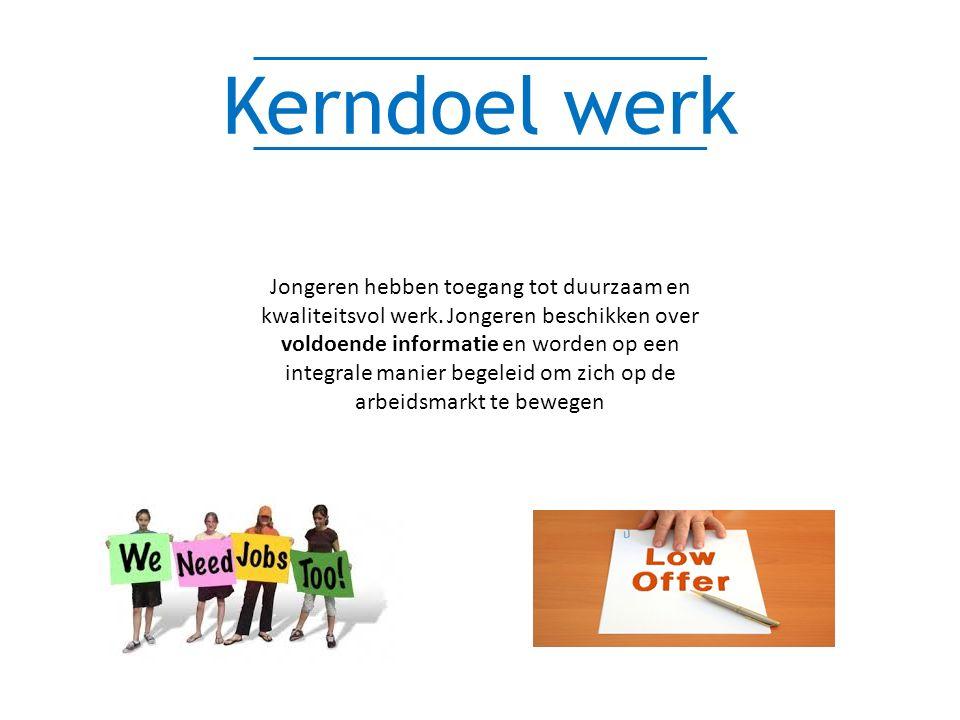 Kerndoel werk Jongeren hebben toegang tot duurzaam en kwaliteitsvol werk.
