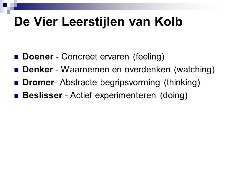 De Vier Leerstijlen van Kolb Doener - Concreet ervaren (feeling) Denker - Waarnemen en overdenken (watching) Dromer- Abstracte begripsvorming (thinkin