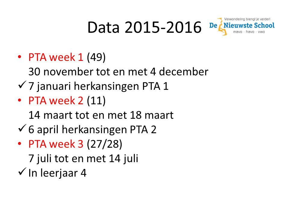 Data 2015-2016 PTA week 1 (49) 30 november tot en met 4 december 7 januari herkansingen PTA 1 PTA week 2 (11) 14 maart tot en met 18 maart 6 april herkansingen PTA 2 PTA week 3 (27/28) 7 juli tot en met 14 juli In leerjaar 4