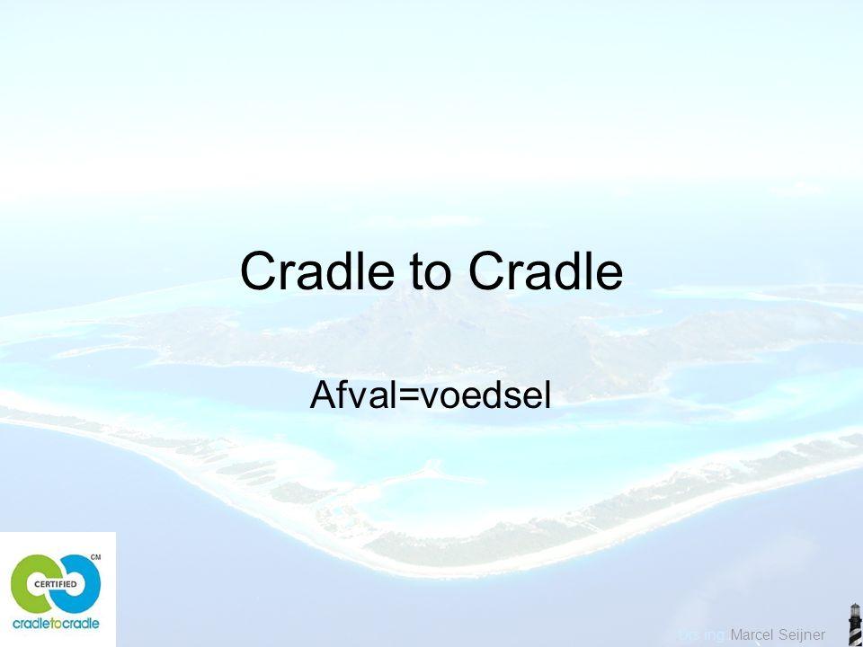 Drs ing. Marcel Seijner Cradle to Cradle Afval=voedsel